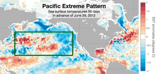 View larger. | These are sea surface temperature anomalies in the mid-latitude Pacific 50 days in advance of June 29, 2012. The pattern inside the green box resembled the Pacific Extreme Pattern, indicating that there would be an increase in the odds of a heat wave in the eastern half of the United States at the end of June. Image via NCAR/UCAR/McKinnon.