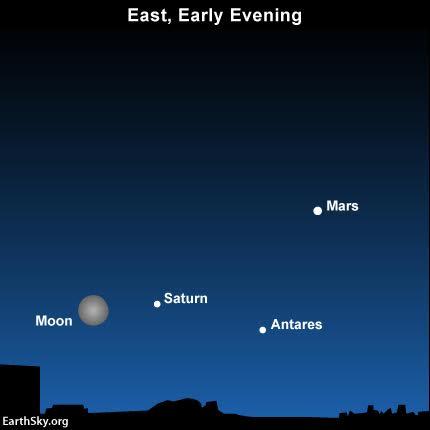 2016-may-22-moon-mars-saturn-antares