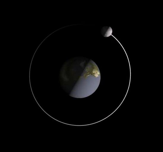 Click here to download animation. | As seen from the north side of the moon's orbital plane, Earth rotates counterclockwise on its rotational axis, and the moon revolves counterclockwise around Earth. The terminators of the Earth and moon align at first and last quarter moon. This illustration shows a first quarter moon.[/caption]
