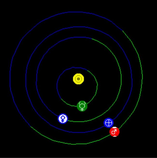 Chart: concentric circles of planetary orbits with positions of planets, Earth and Mars very close.