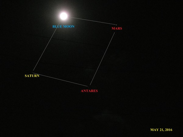 Matthew Kenslow called the moon, Mars, Saturn and Antares a