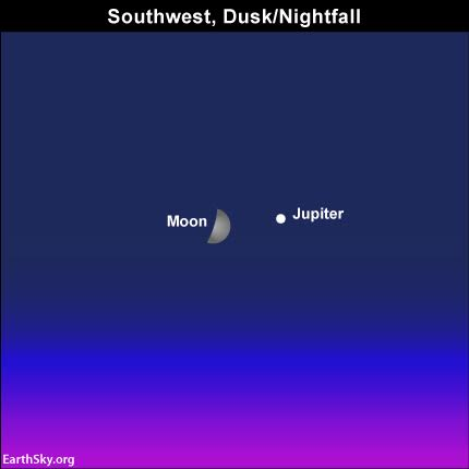 Jupiter and the moon are the two brightest objects in the nighttime sky in June, 2016.