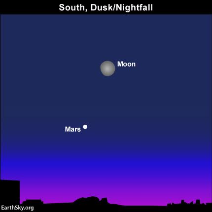 Let the moon be your guide to the planet Mars for several evenings, centered on or near June 16. Read more.