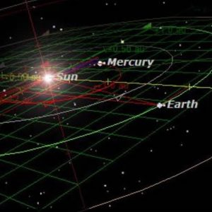 Flat plane of the solar system, with Mercury, Venus and Earth orbits.
