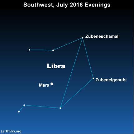 2016-july-10-libra-mars