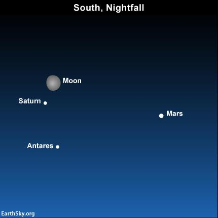 The moon swings close to the ringed planet Saturn on July 15. Read more.