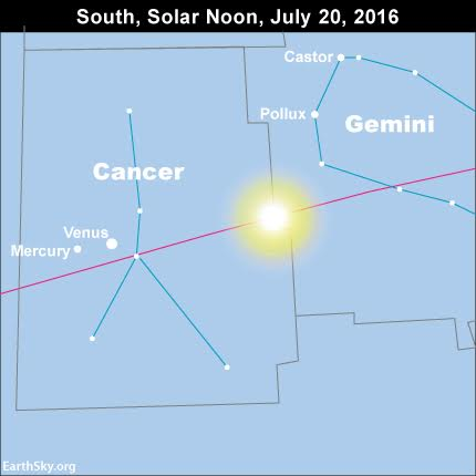 2016-july-20-sun-enters-cancer