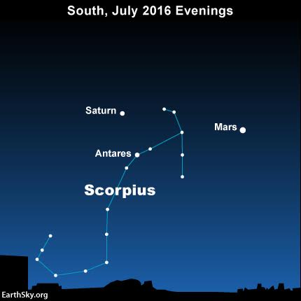 On these July 2016 evenings, look for the planets Mrs and Saturn in the south to southwest sky.