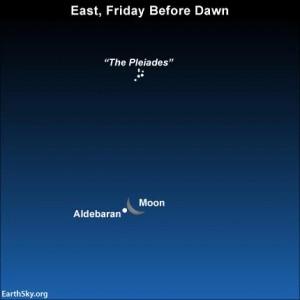 2016-july-28-moon-and-aldebaran