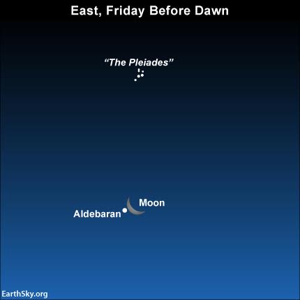 Sky Chart moon and Aldebaran