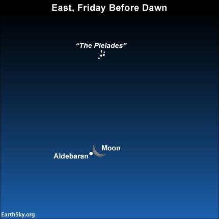 Sky Chart moon and Aldebaran