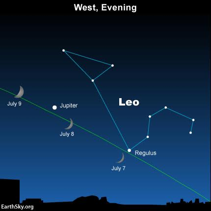 Watch for the waxing crescent moon to be close to the dazzling planet Jupiter for several days, centered on or near July 8. Read more.