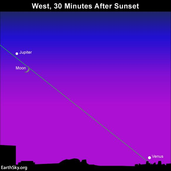 Catching Venus is the haze of evening twilight about 30 minutes after sunset will probably be difficult. Binoculars may help!