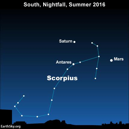 From mid-northern latitudes, look in your southern sky as soon as darkness falls for the planets Mars and Saturn,plus the bright star Antares.