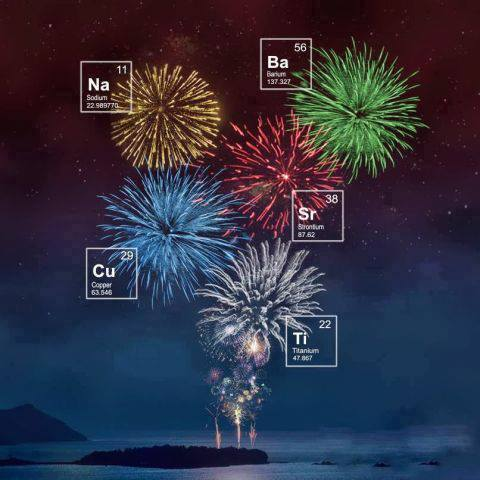 The colors in fireworks are created by the use of metal salts, packed into pea-sized containers called