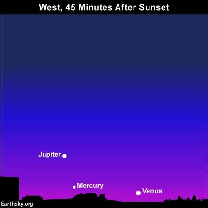 2016-august-16-venus-jupiter-mercury