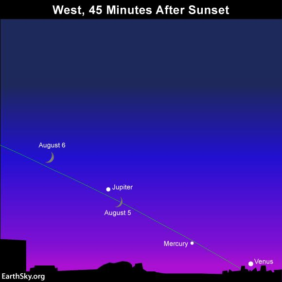 The bow of the slender waxing crescent moon points toward the planets Mercury and Venus. Catch them at dusk before they follow the sun beneath the horizon. Binoculars could come in handy.  The green line depicts the ecliptic - Earth's orbital plane projected on the great dome of sky.