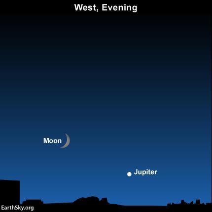 Sky Chart moon and Jupiter