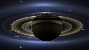 Saturn with rings and moons labeled, and tiny dot labeled Earth-Moon.
