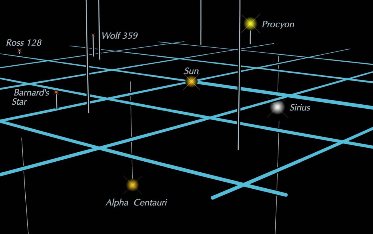 Where Is Proxima Centauri Space Earthsky Diagram Of Moon Phases Stars Within 12 Light Years The Sun Via Guy Ottewells Astronomical Companion