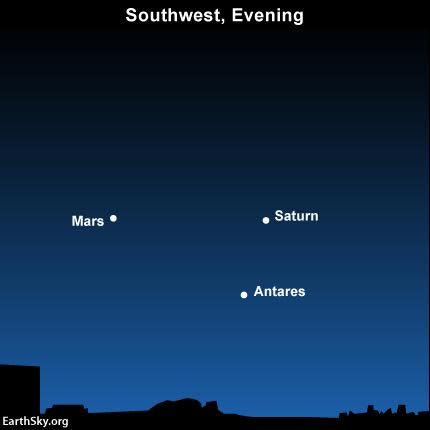 2016-sept-13-mars-saturn-antares