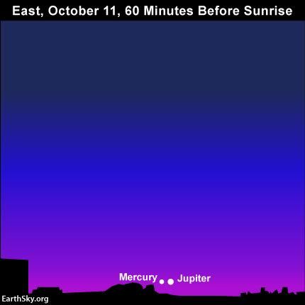 How many of you will see Mercury and Jupiter snuggling up together before sunrise on or near October 11, 2016?