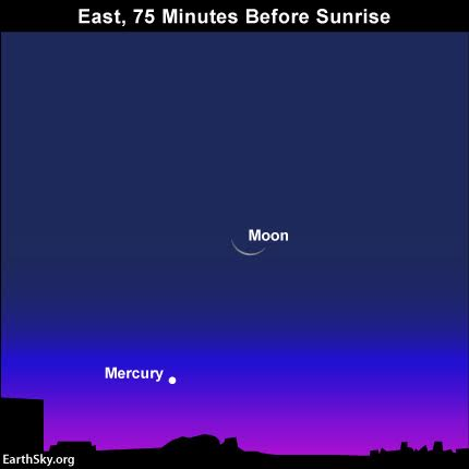 Sky Chart moon Mercury