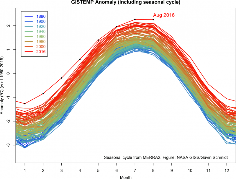 Image via Goddard Institute for Space Science (GISS). Read more about GISS Surface Temperature Analysis (GISTEMP) here.