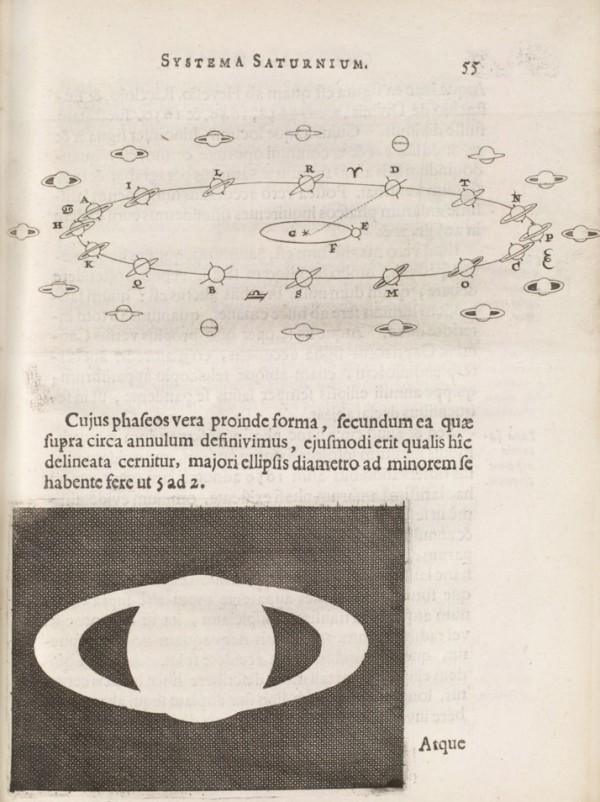 View larger. The astronomer Christian Huygens (1629 to 1695) explanation for the periodic disappearance of Saturn's rings in Systemma Saturnium 1659
