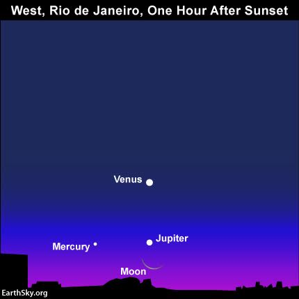 Venus and Jupiter will be easier to catch from southerly latitudes. In fact, folks in the Southern Hemisphere might even catch the planet Mercury, which is virtually impossible to see at mid-northern latitudes.