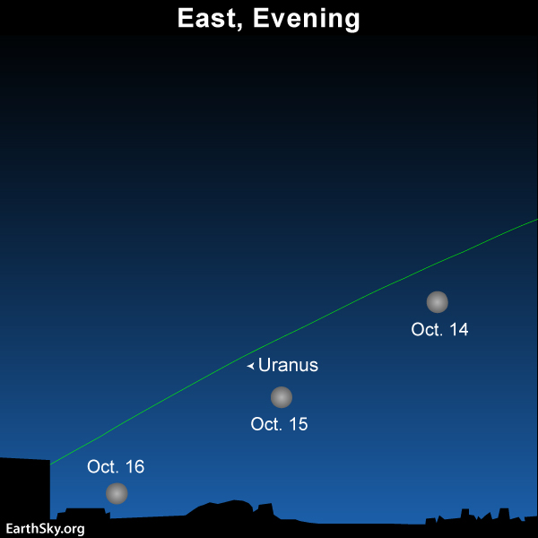 2016-oct-14-15-16-uranus-moon-night-sky-chart