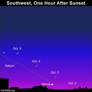 Sky Chart Venus Saturn moon