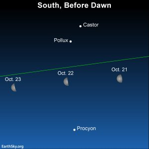 2016-oct-21-22-23-castor-pollux-procyon-night-sky-chart