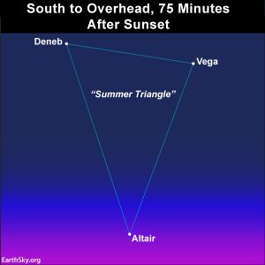 2016-oct-22-vega-deneb-altair-night-sky-chart