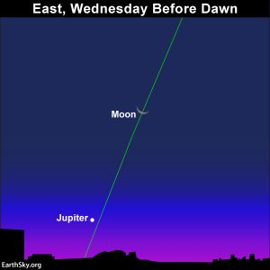 2016-oct-25-jupiter-moon-night-sky-chart