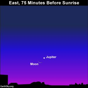 2016-oct-27-text-jupiter-moon-night-sky-chart