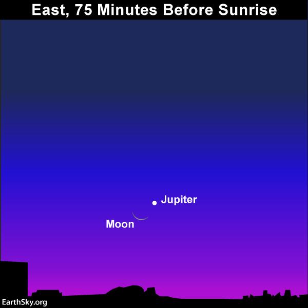 Sky Chart Jupiter moon