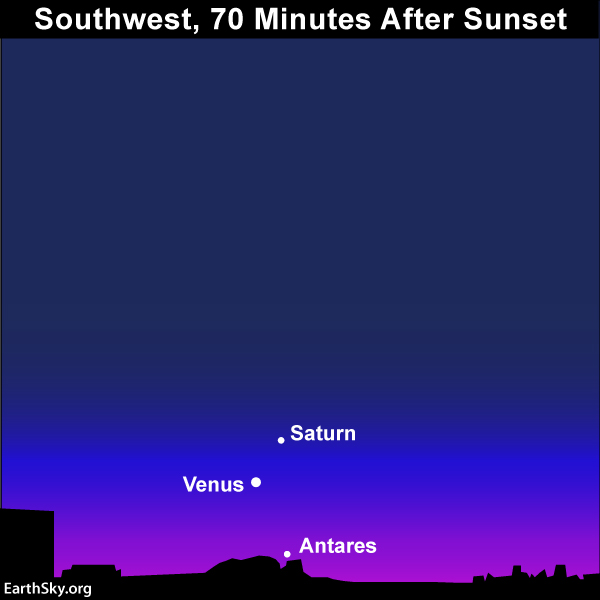 Sky Chart Venus Saturn Antares