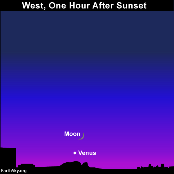 Sky Chart Venus moon