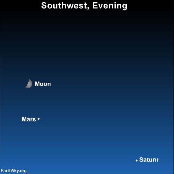 The moon, Mars and Saturn on October 8, 2016. Read more