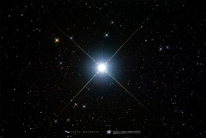 Bright star with colors in four diffraction spikes coming out from it like rays.