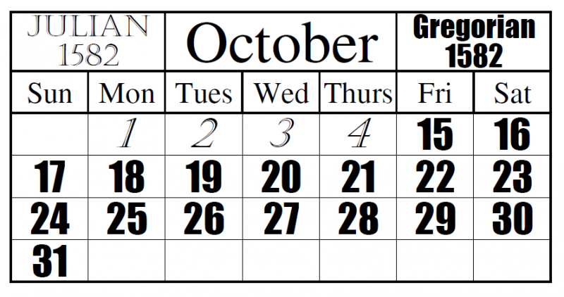 A calendar, showing the month of October, with 11 days missing.