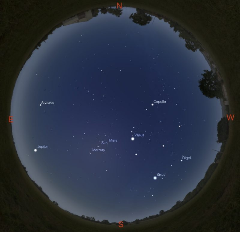 Positions of the 4 visible planets during totality, as seen from Wyoming. Illustration by Eddie Irizarry using Stellarium.