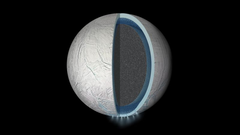Representation of the interior of Enceladus with icy crust, ocean and solid core. ROB researchers think that Dione may also have a subsurface ocean Image via NASA/JPL-Caltech/Space Science Institute.
