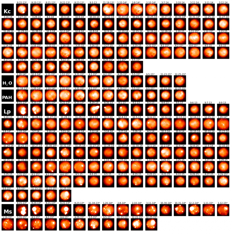 Images of Io at different near-infrared wavelengths show bright spots that are thermal emissions from the moon's myriad volcanoss. The name of the near-infrared filter is indicated in the black box at the start of each section. Note the increasing number of hot spots detected at longer wavelengths, i.e. towards the bottom of the figure. Image via Katherine de Kleer and Imke de Pater image, from Gemini Observatory/AURA & Keck Observatory.