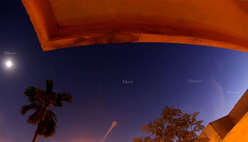 Saturn, Mars, Moon in line.
