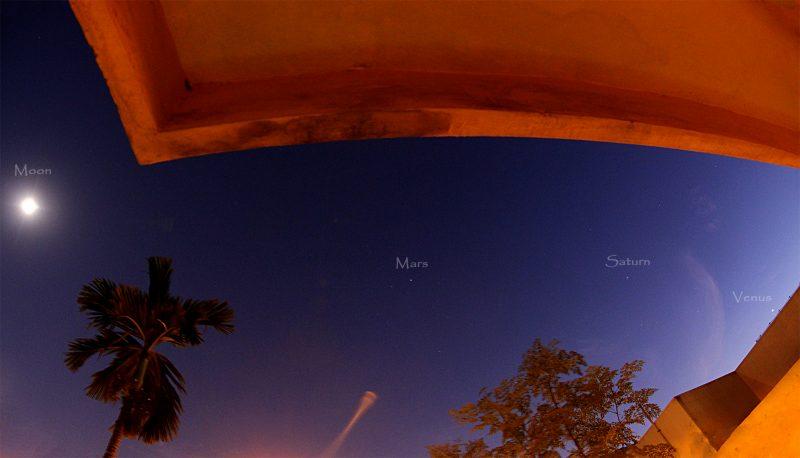 Saturn, Mars, Moon in line.