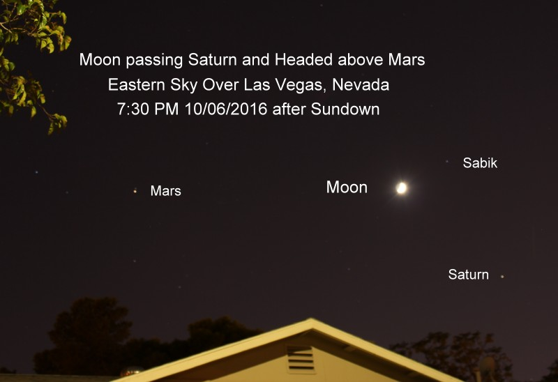 Here's a view of the moon, Saturn and Mars last night, October 6, from Bob Kelley in Las Vegas, Nevada. The moon moves continually eastward on the dome of Earth's sky because it moves eastward in its orbit around Earth.