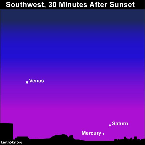 Sky Chart moon Jupiter Mercury Saturn
