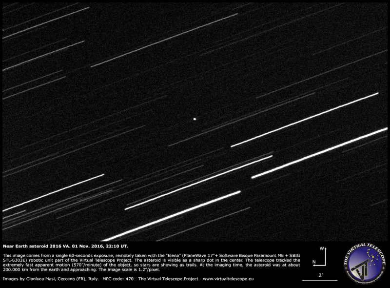 Near-Earth asteroid 2016 VA swept within only 0.2 times the moon's distance last night. Image via Virtual Telescope Project.